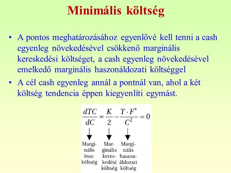 Minimális költség