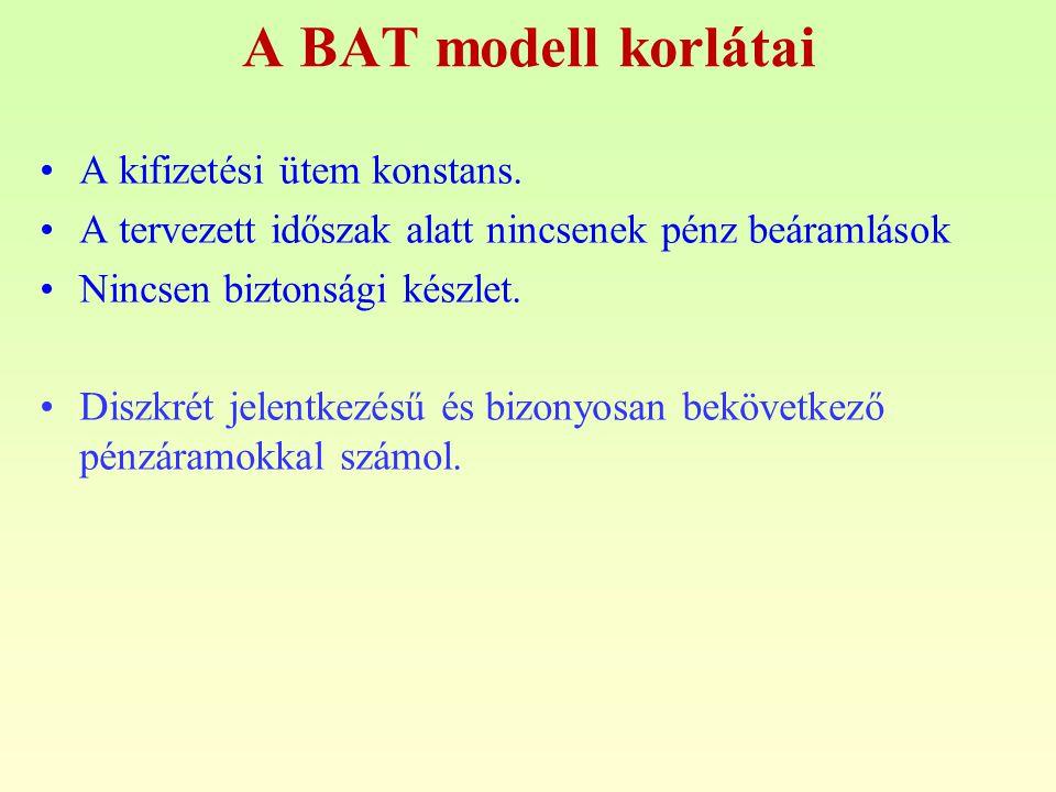A BAT modell korlátai A kifizetési ütem konstans.