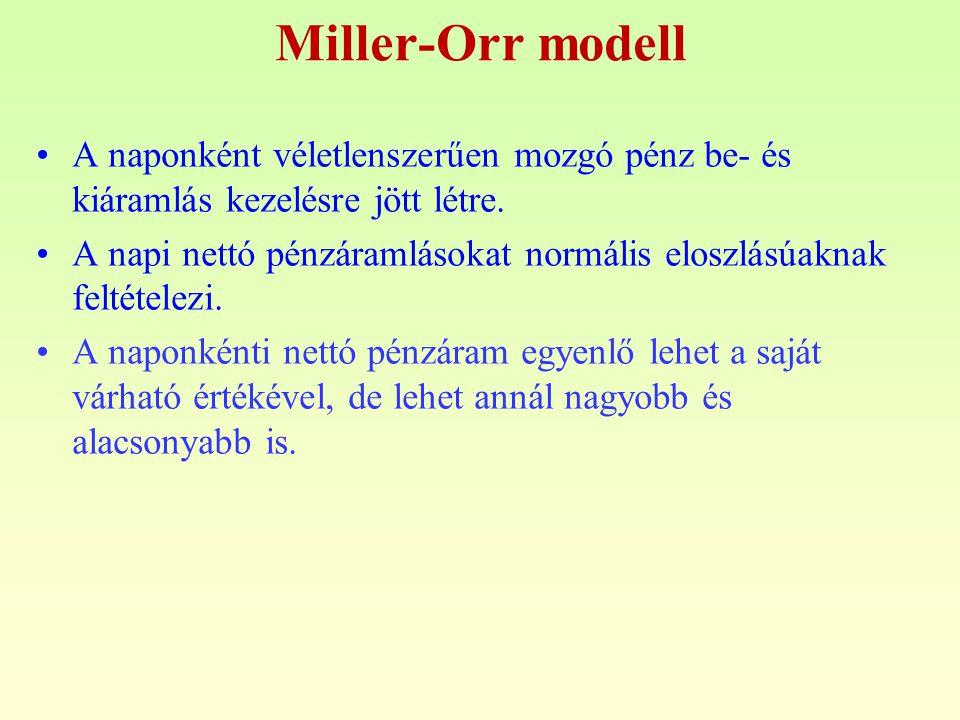 Miller-Orr modell A naponként véletlenszerűen mozgó pénz be- és kiáramlás kezelésre jött létre.