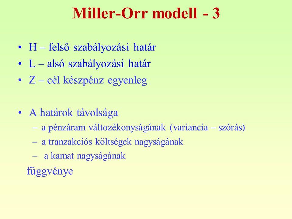 Miller-Orr modell - 3 H – felső szabályozási határ
