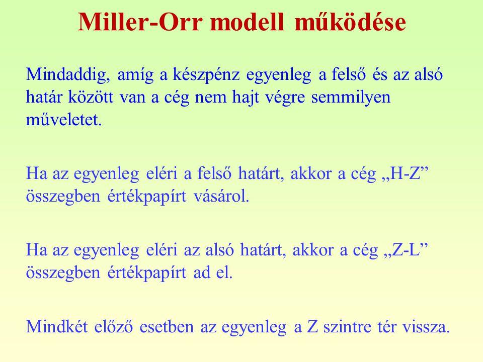 Miller-Orr modell működése