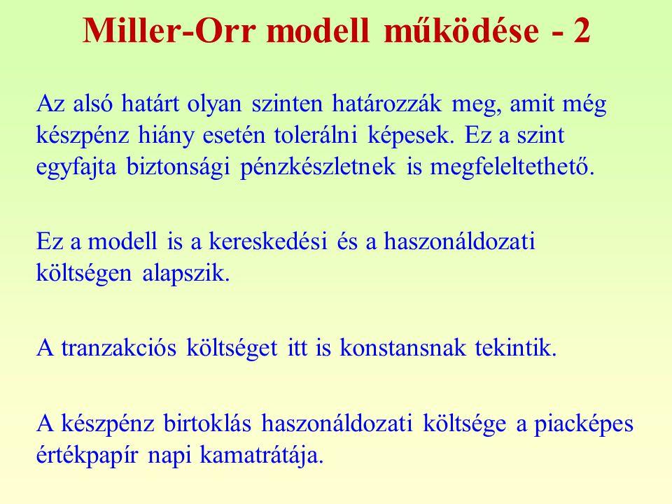 Miller-Orr modell működése - 2