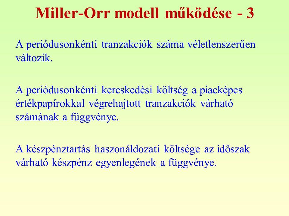 Miller-Orr modell működése - 3