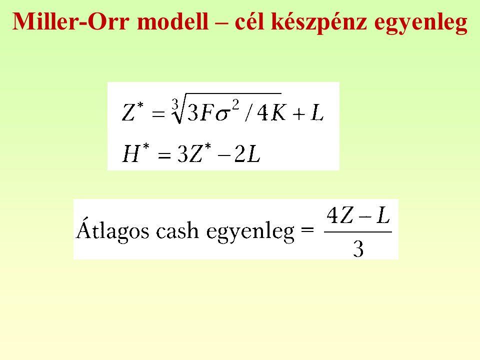 Miller-Orr modell – cél készpénz egyenleg