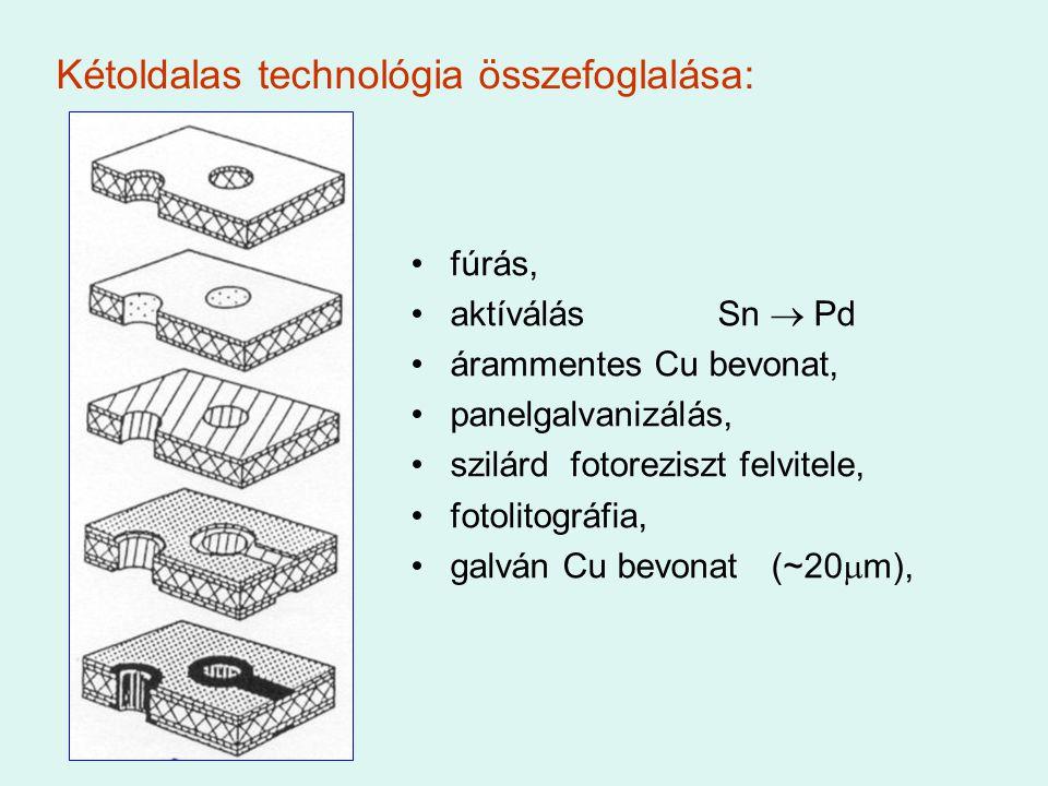 Kétoldalas technológia összefoglalása: