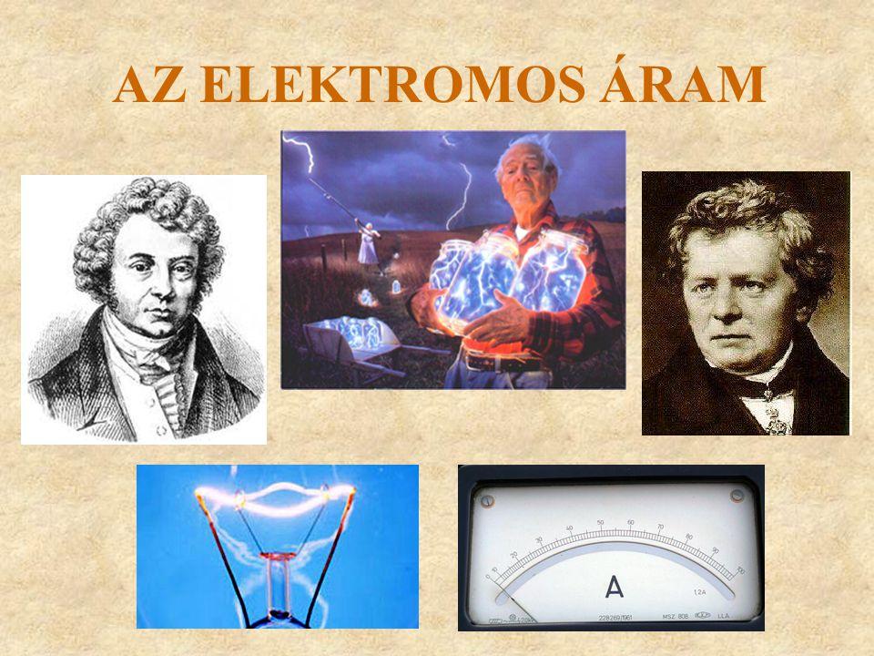 Az elektromos áram