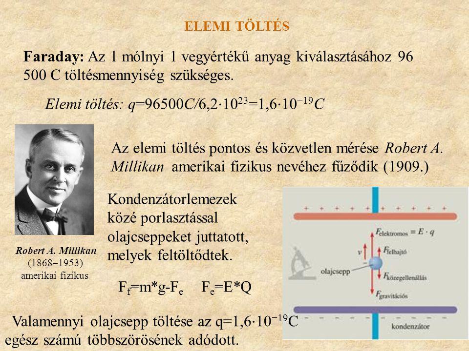 Elemi töltés: q=96500C/6,2⋅1023=1,6⋅10−19C