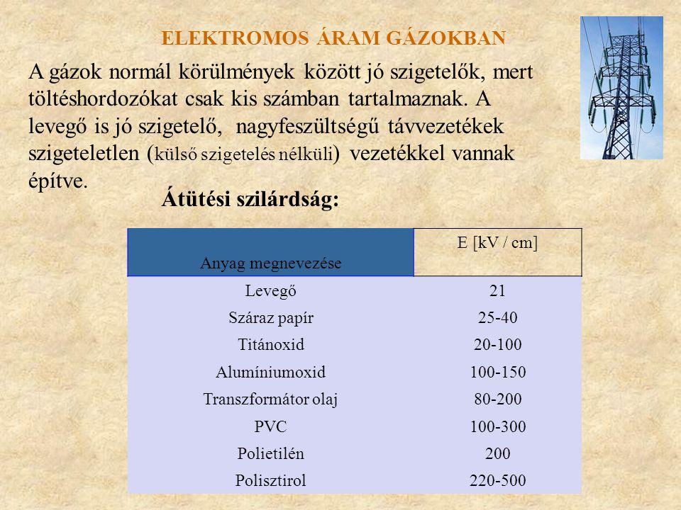 Elektromos áram gázokban
