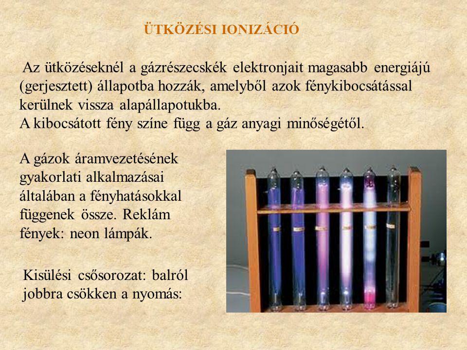 A kibocsátott fény színe függ a gáz anyagi minőségétől.