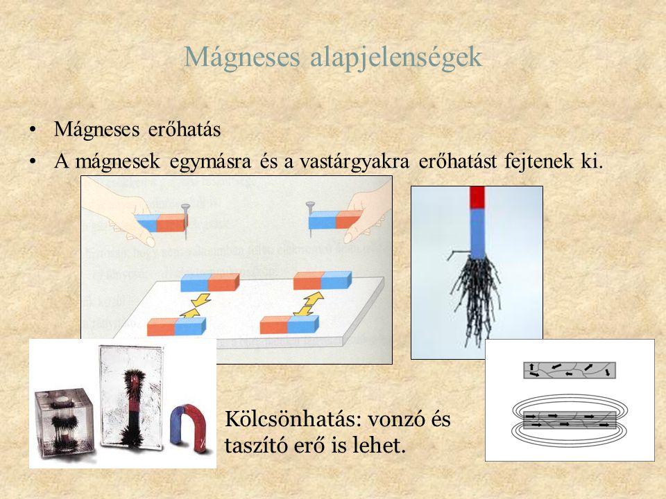 Mágneses alapjelenségek