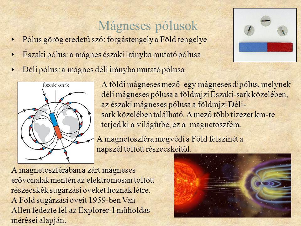 Mágneses pólusok Pólus görög eredetű szó: forgástengely a Föld tengelye. Északi pólus: a mágnes északi irányba mutató pólusa.