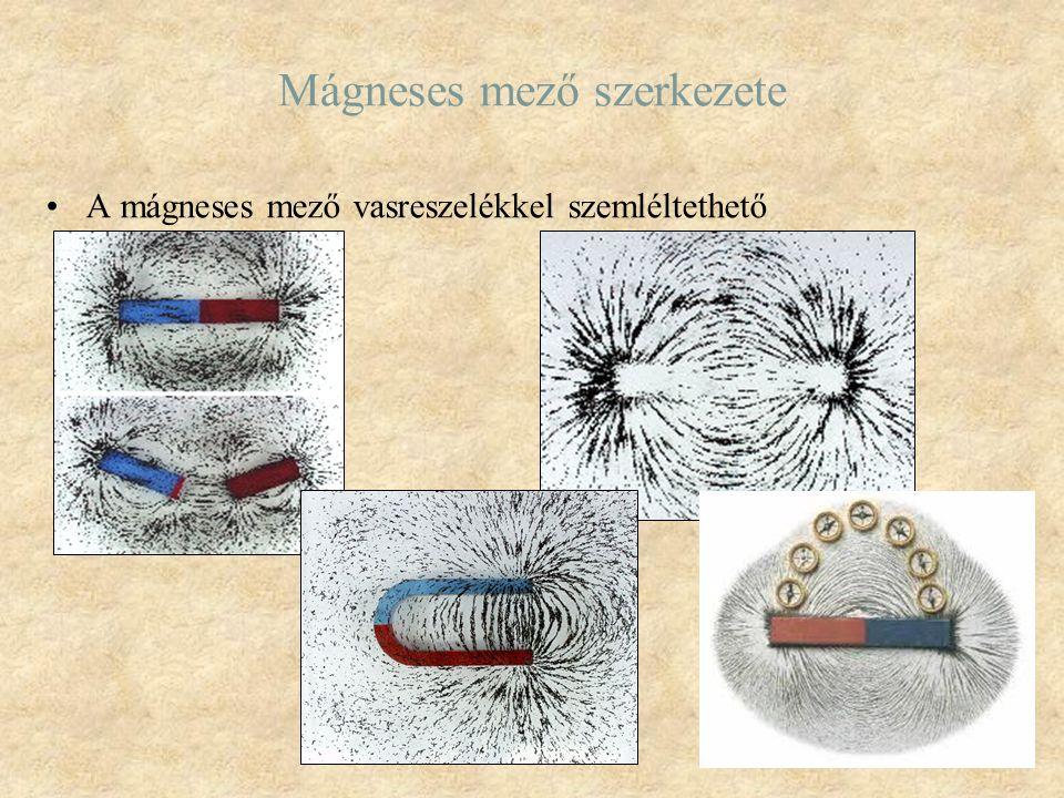 Mágneses mező szerkezete