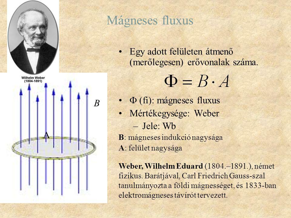 Mágneses fluxus Egy adott felületen átmenő (merőlegesen) erővonalak száma.  (fi): mágneses fluxus.