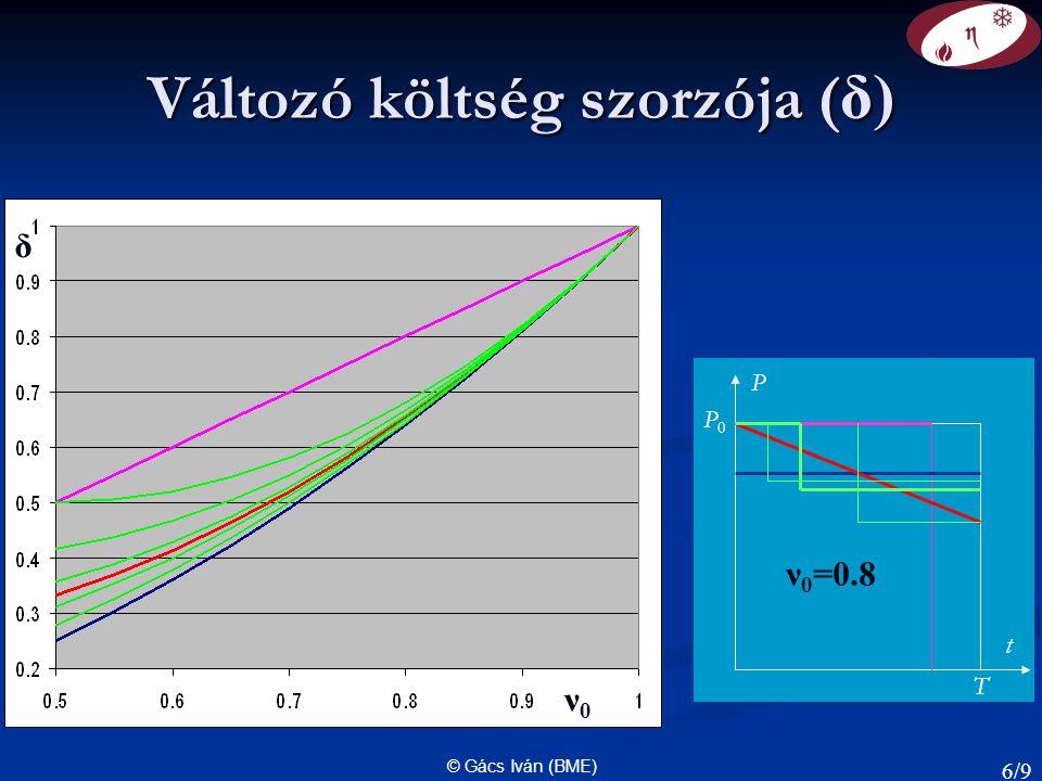 Változó költség szorzója (δ)