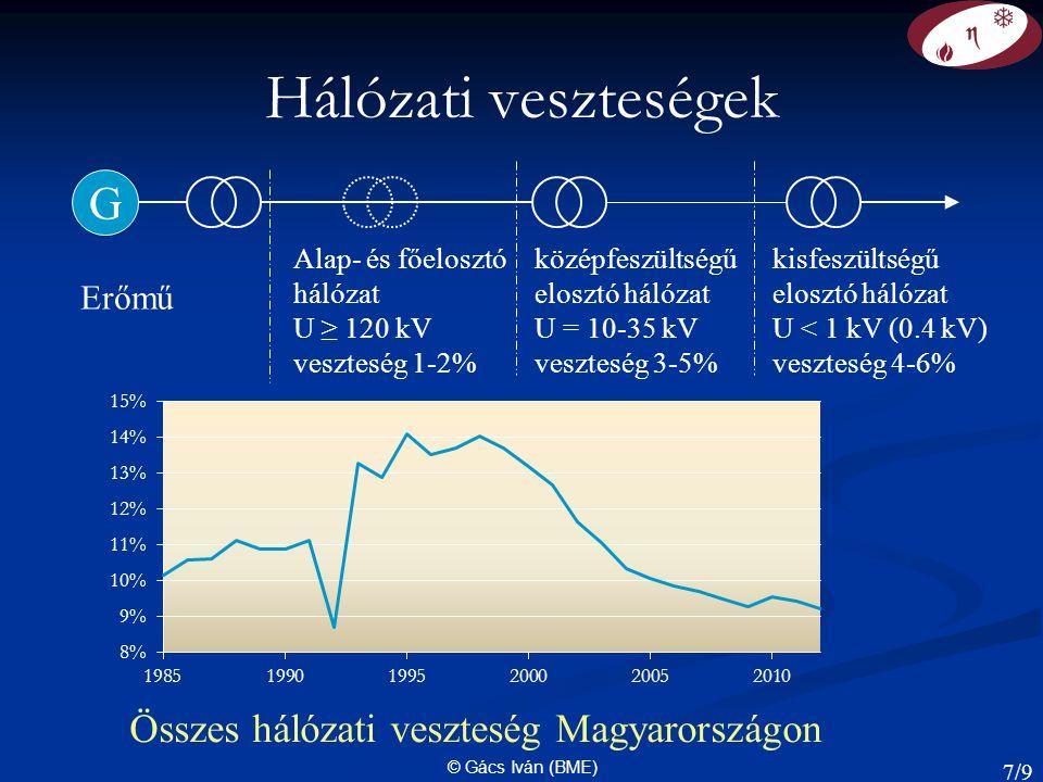 Hálózati veszteségek G Összes hálózati veszteség Magyarországon Erőmű