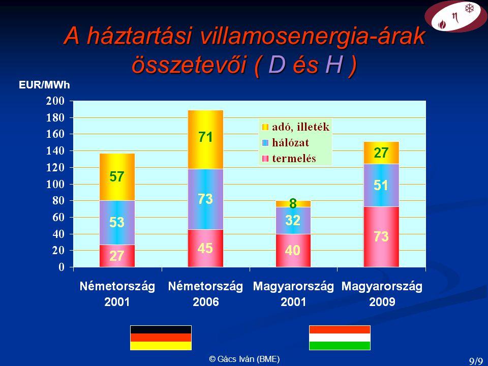 A háztartási villamosenergia-árak összetevői ( D és H )