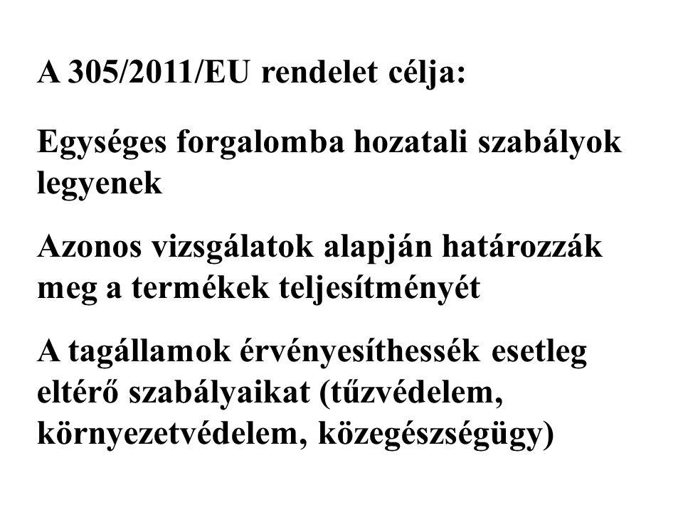 A 305/2011/EU rendelet célja: Egységes forgalomba hozatali szabályok legyenek.