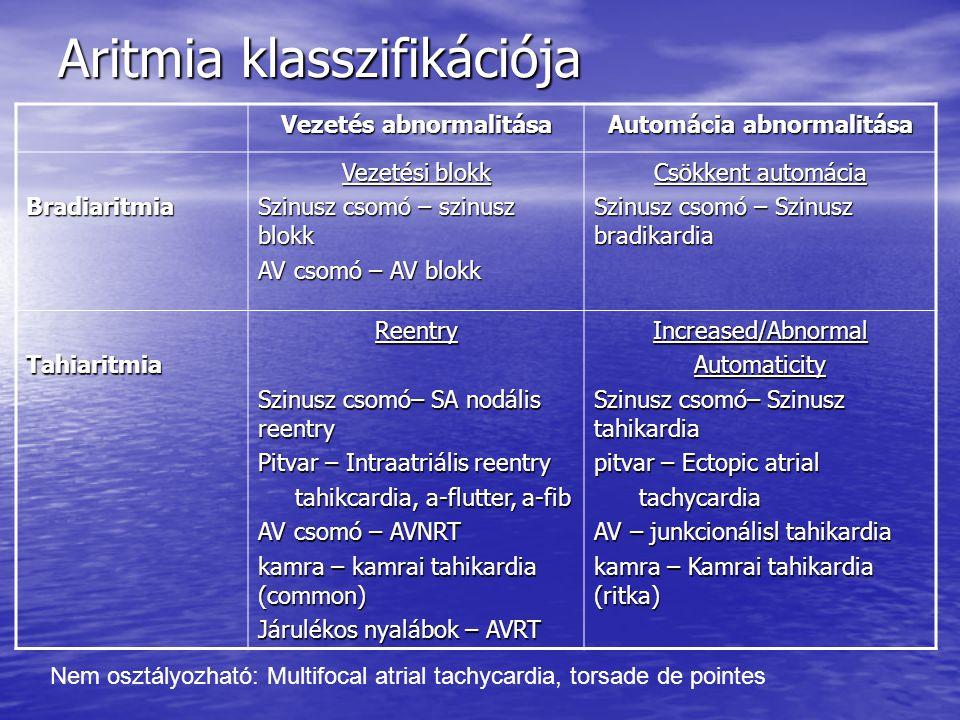 Aritmia klasszifikációja
