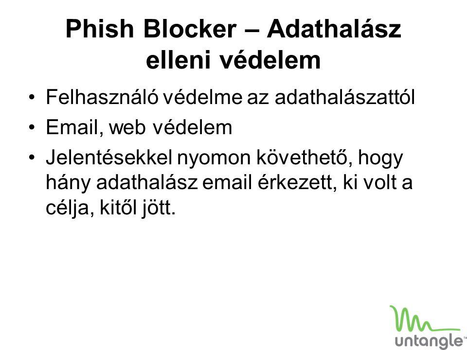 Phish Blocker – Adathalász elleni védelem