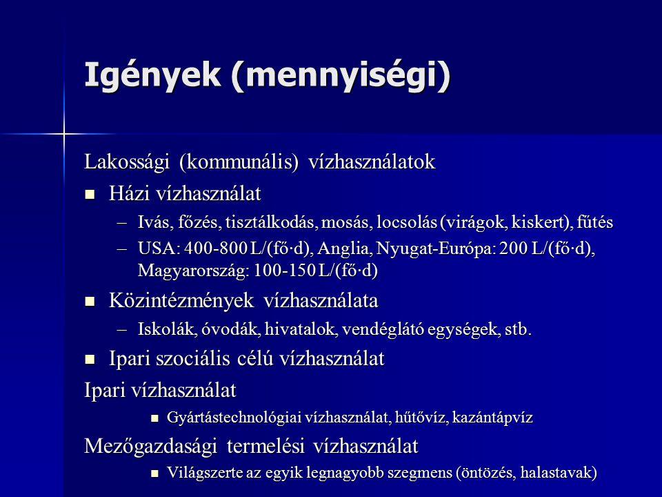 Igények (mennyiségi) Lakossági (kommunális) vízhasználatok
