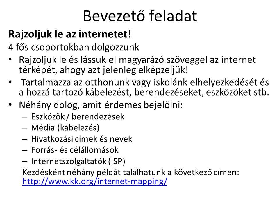 Bevezető feladat Rajzoljuk le az internetet!