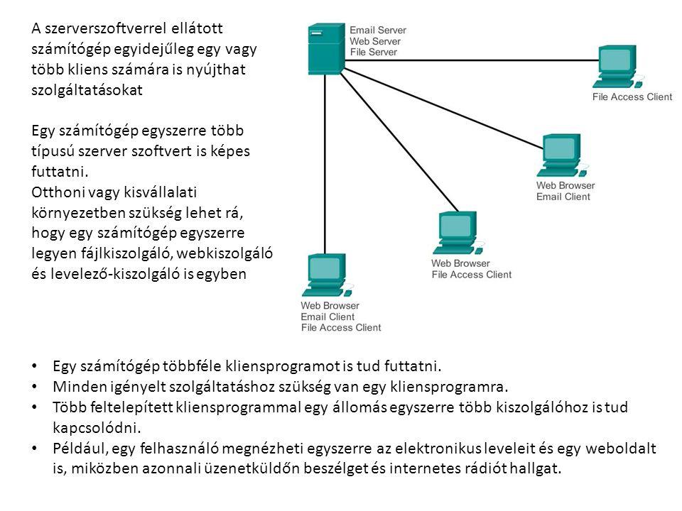 A szerverszoftverrel ellátott számítógép egyidejűleg egy vagy több kliens számára is nyújthat szolgáltatásokat