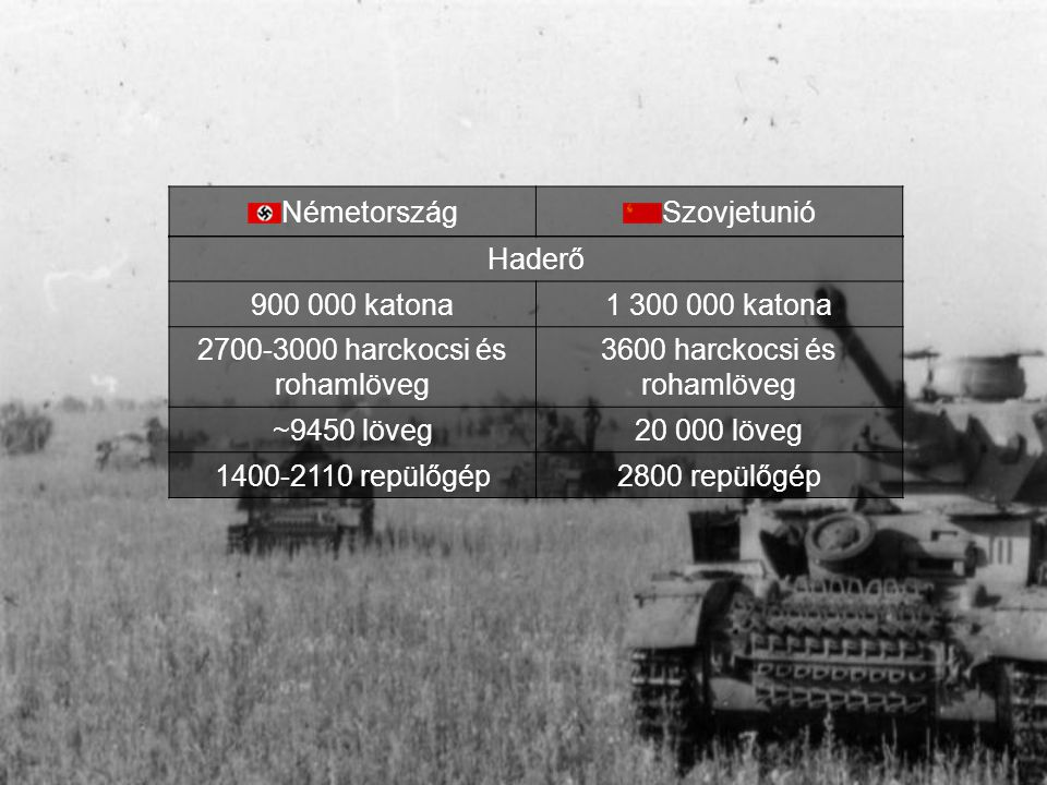 2700-3000 harckocsi és rohamlöveg 3600 harckocsi és rohamlöveg