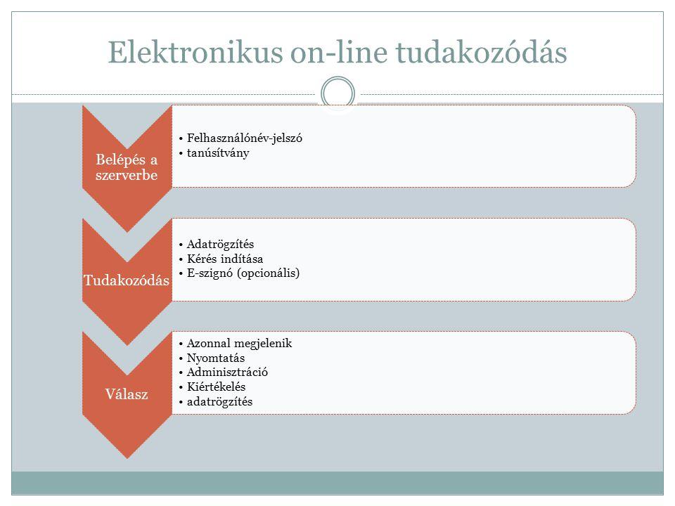 Elektronikus on-line tudakozódás