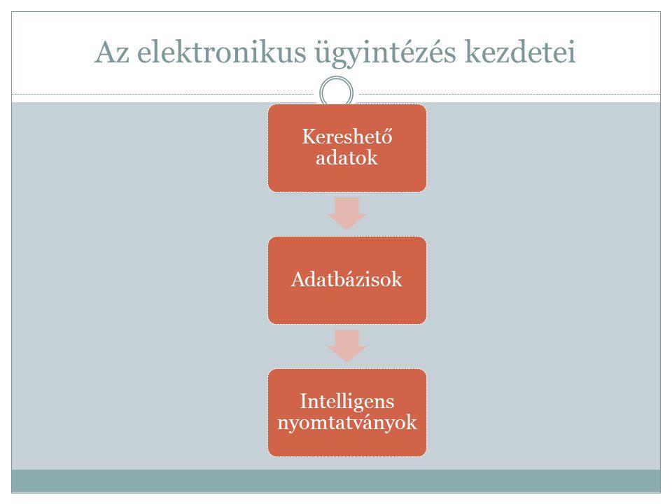 Az elektronikus ügyintézés kezdetei