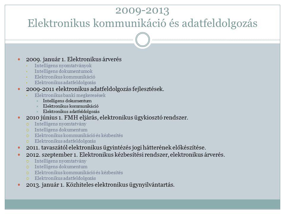 2009-2013 Elektronikus kommunikáció és adatfeldolgozás