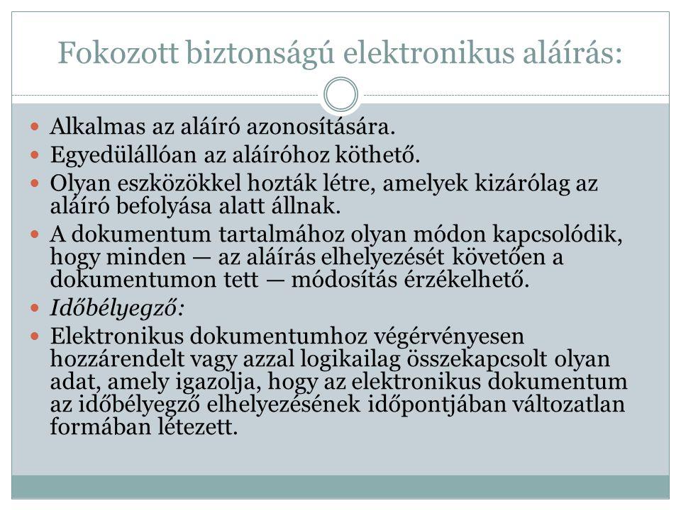 Fokozott biztonságú elektronikus aláírás: