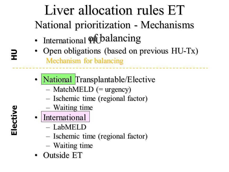 Liver allocation rules ET National prioritization - Mechanisms of balancing