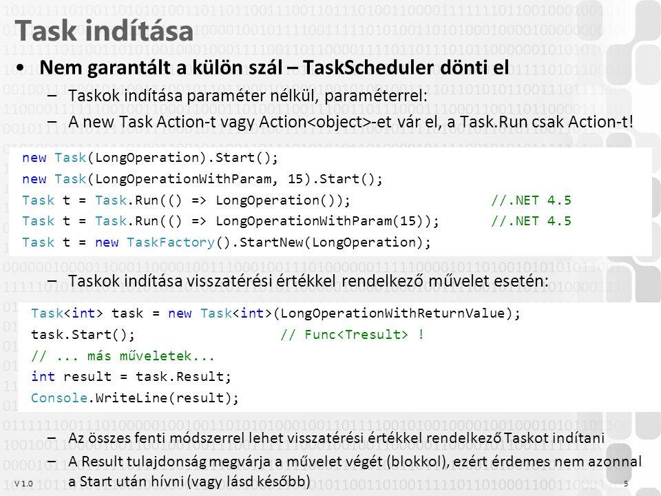 Task indítása Nem garantált a külön szál – TaskScheduler dönti el
