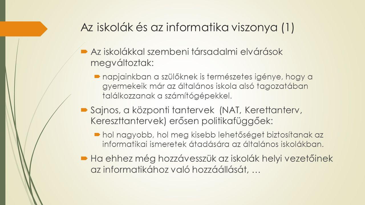 Az iskolák és az informatika viszonya (1)