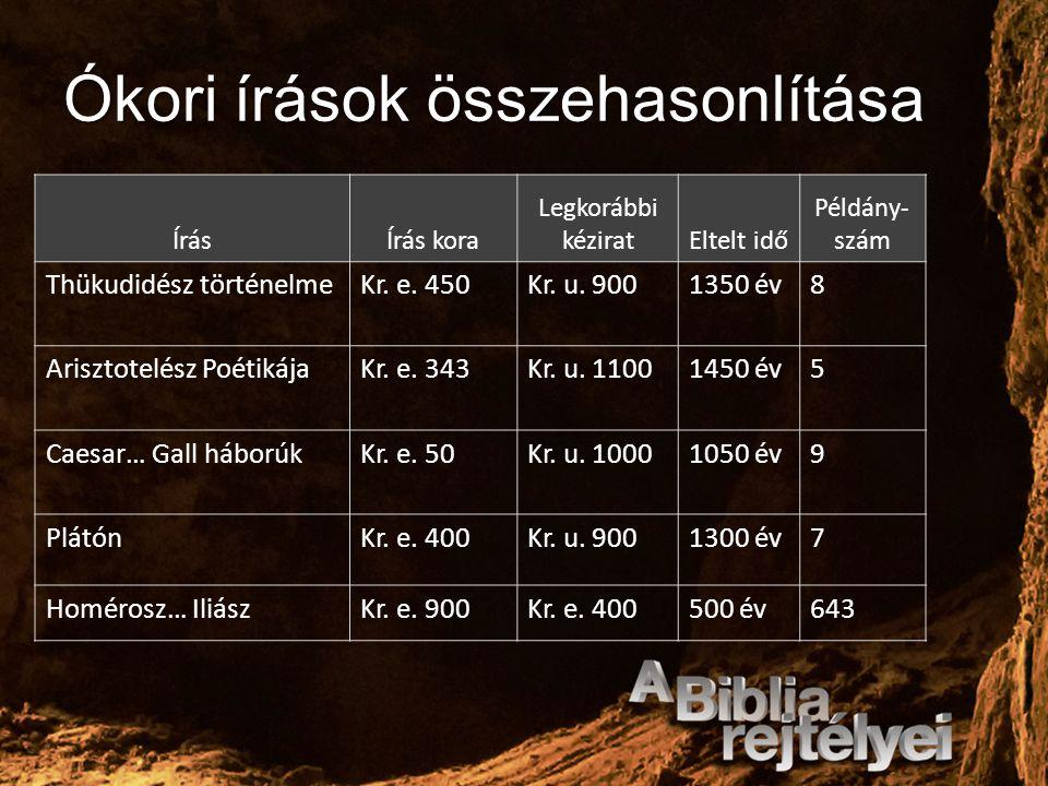 Ókori írások összehasonlítása