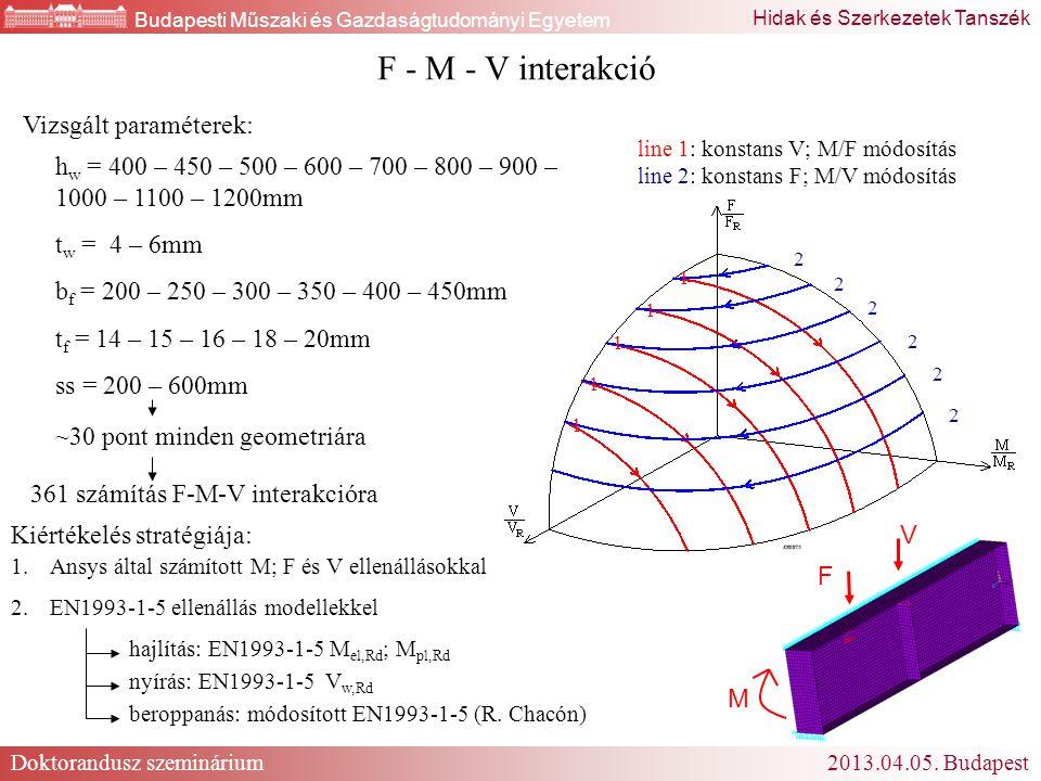 F - M - V interakció Vizsgált paraméterek: