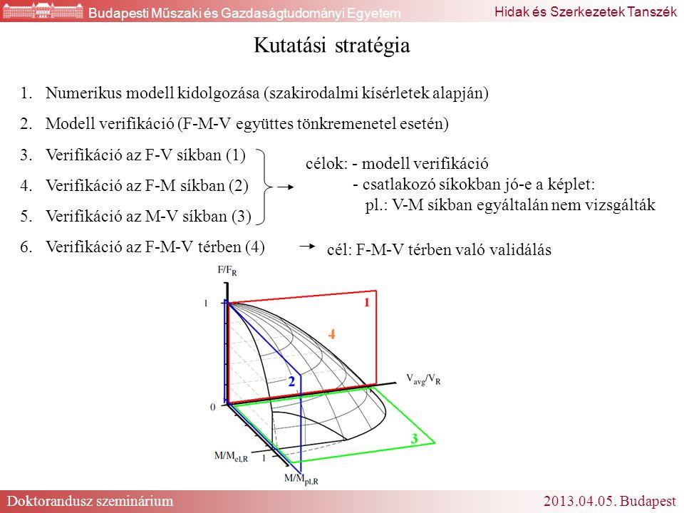 Kutatási stratégia Numerikus modell kidolgozása (szakirodalmi kísérletek alapján) Modell verifikáció (F-M-V együttes tönkremenetel esetén)