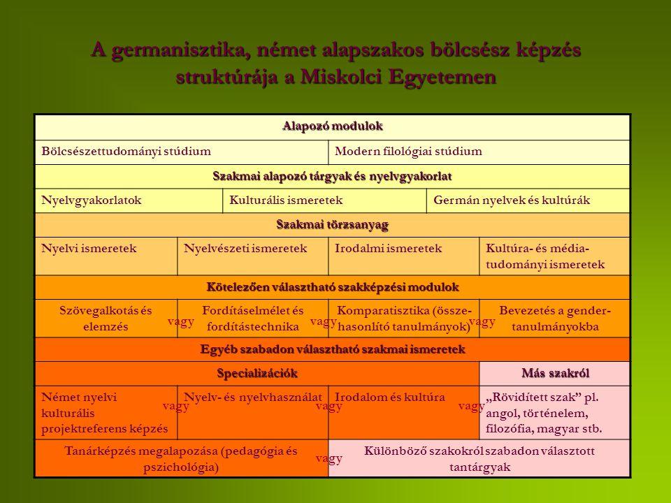A germanisztika, német alapszakos bölcsész képzés struktúrája a Miskolci Egyetemen