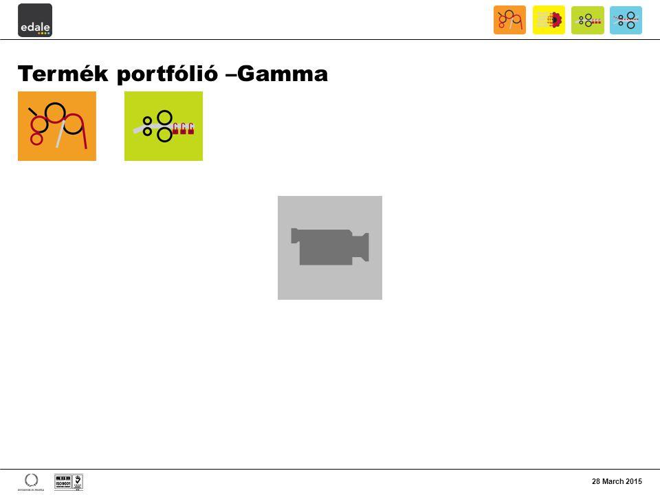Termék portfólió –Gamma
