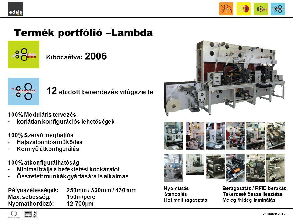 Termék portfólió –Lambda