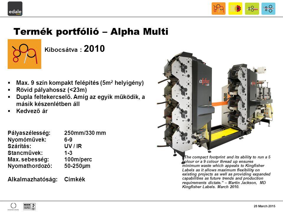 Termék portfólió – Alpha Multi
