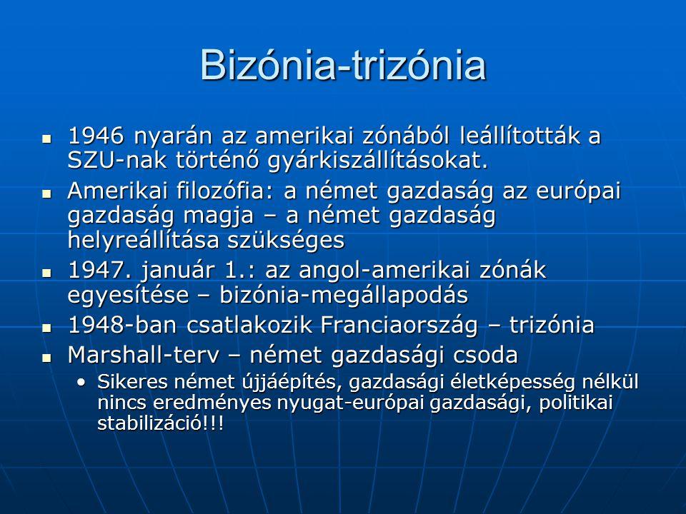 Bizónia-trizónia 1946 nyarán az amerikai zónából leállították a SZU-nak történő gyárkiszállításokat.