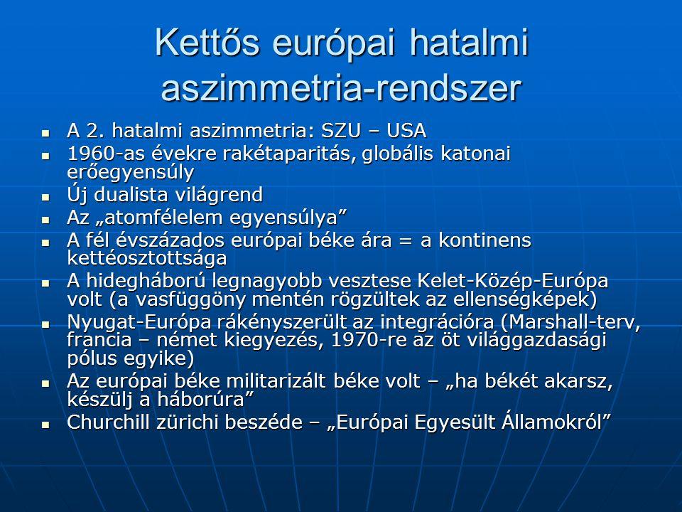 Kettős európai hatalmi aszimmetria-rendszer