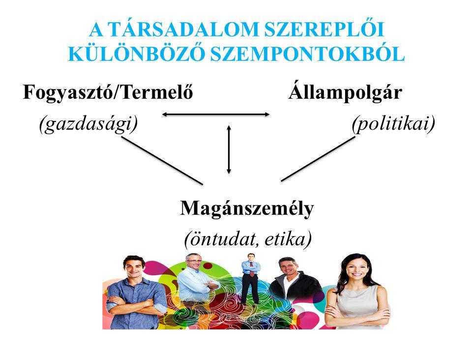 A TÁRSADALOM SZEREPLŐI KÜLÖNBÖZŐ SZEMPONTOKBÓL