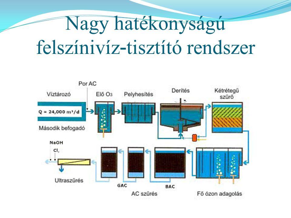 Nagy hatékonyságú felszínivíz-tisztító rendszer
