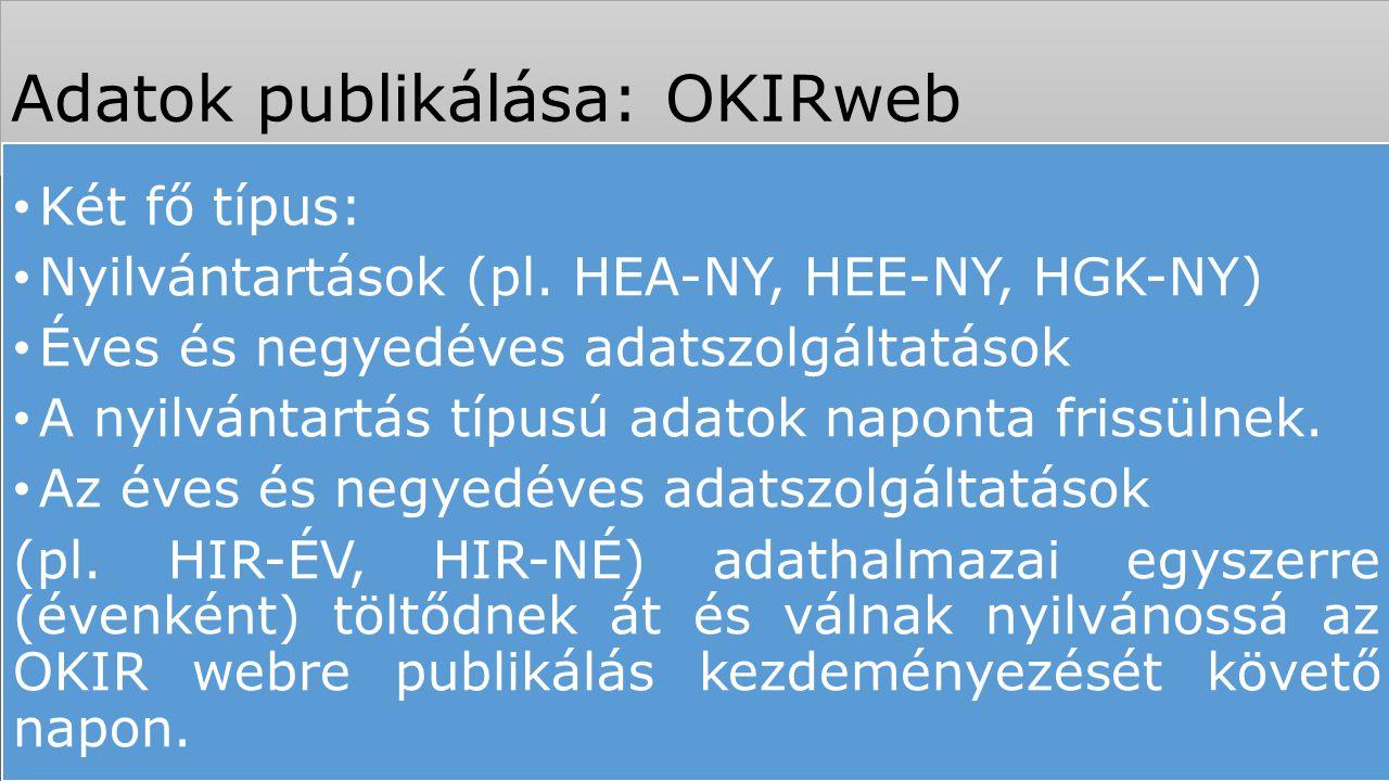 Adatok publikálása: OKIRweb