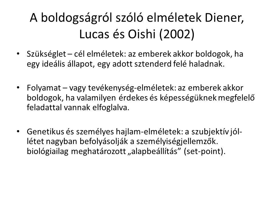 A boldogságról szóló elméletek Diener, Lucas és Oishi (2002)