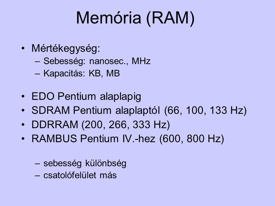 Memória (RAM) Mértékegység: EDO Pentium alaplapig