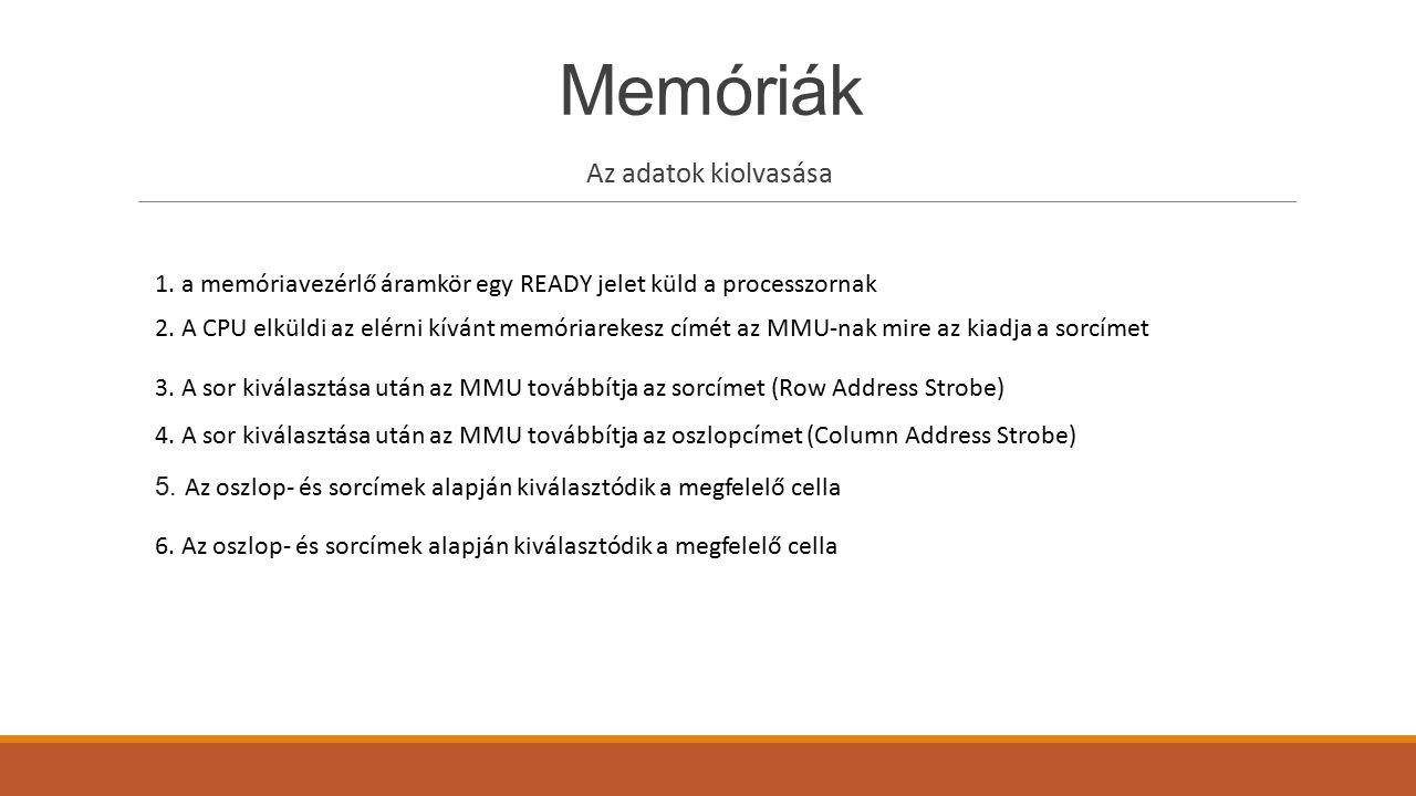 Memóriák Az adatok kiolvasása