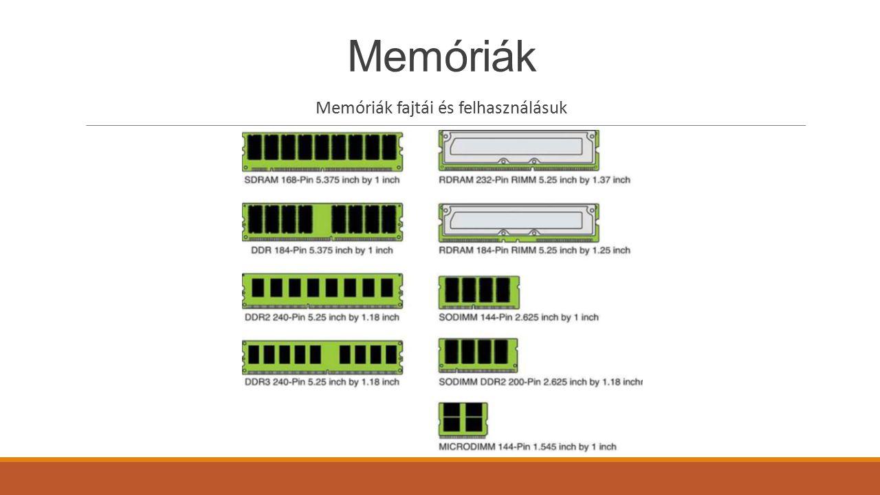 Memóriák fajtái és felhasználásuk